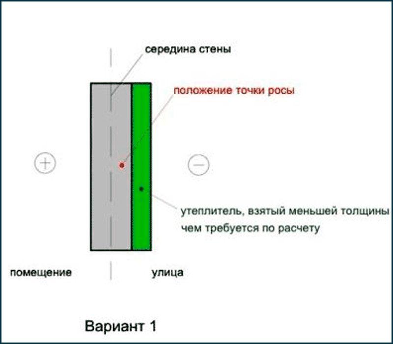 tochka-rosy-tri-varianta-1