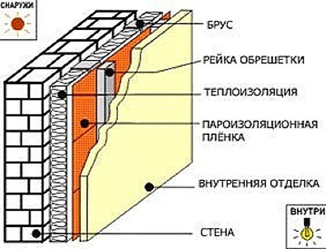 Finishnaya-otdelka