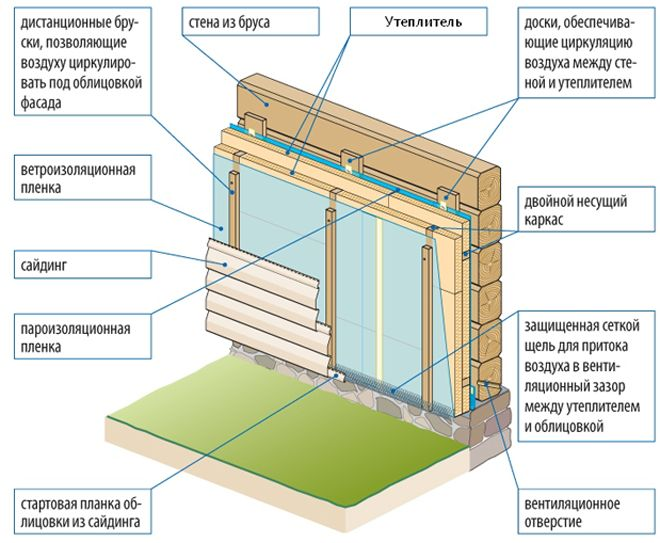 Sistema-ventfasad-po-penopleksu