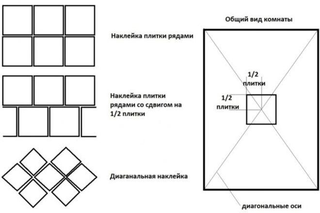 Sposob-rozkladki-plit-1