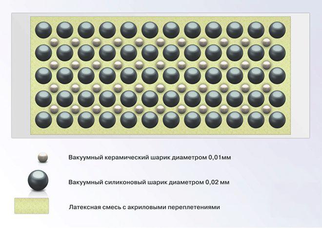 Teploizolyac-kraska1