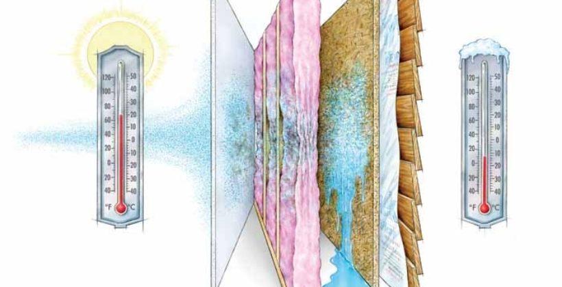 Точка росы и ее расчет при утеплении стен