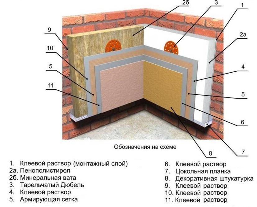 Чем и как утеплить стену в угловой квартире, обзор материалов и рекомендации по монтажу