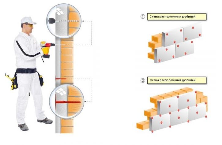 Схема крепления дюбелями