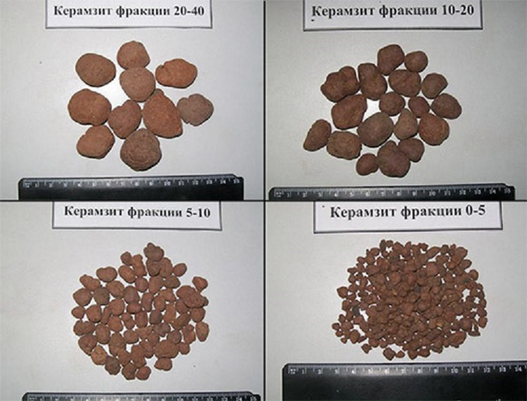 виды керамзита
